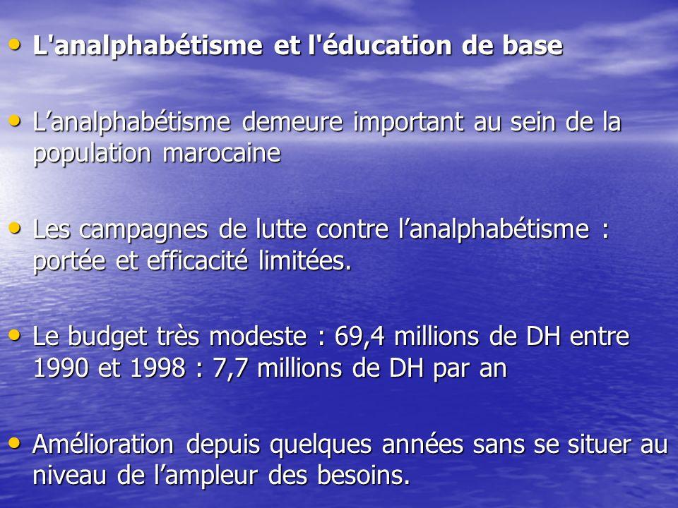 L analphabétisme et l éducation de base