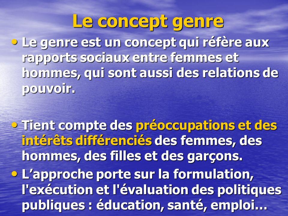 Le concept genre Le genre est un concept qui réfère aux rapports sociaux entre femmes et hommes, qui sont aussi des relations de pouvoir.