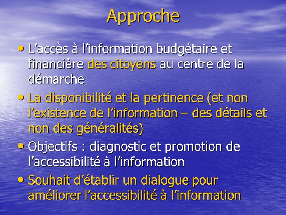 ApprocheL'accès à l'information budgétaire et financière des citoyens au centre de la démarche.