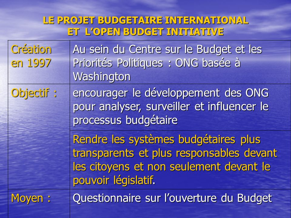 LE PROJET BUDGETAIRE INTERNATIONAL ET L'OPEN BUDGET INITIATIVE