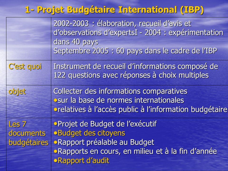 1- Projet Budgétaire International (IBP)