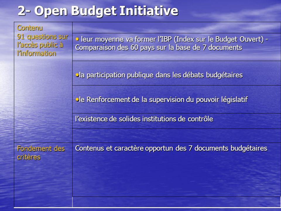 2- Open Budget Initiative