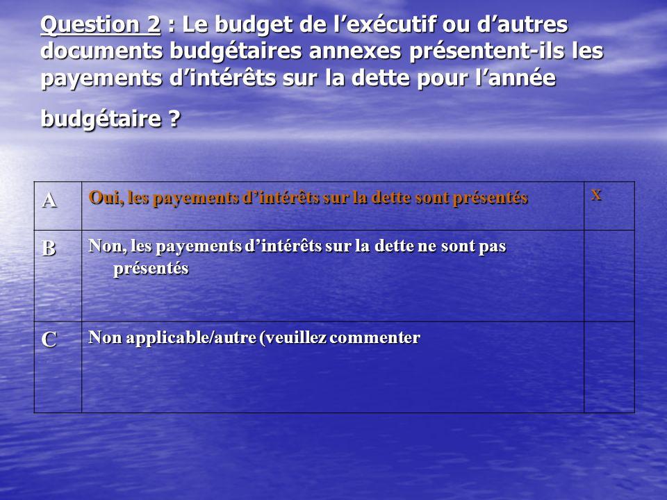 Question 2 : Le budget de l'exécutif ou d'autres documents budgétaires annexes présentent-ils les payements d'intérêts sur la dette pour l'année budgétaire