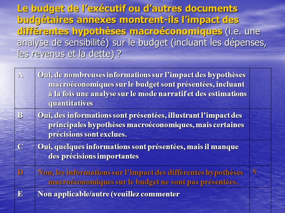 Le budget de l'exécutif ou d'autres documents budgétaires annexes montrent-ils l'impact des différentes hypothèses macroéconomiques (i.e. une analyse de sensibilité) sur le budget (incluant les dépenses, les revenus et la dette)