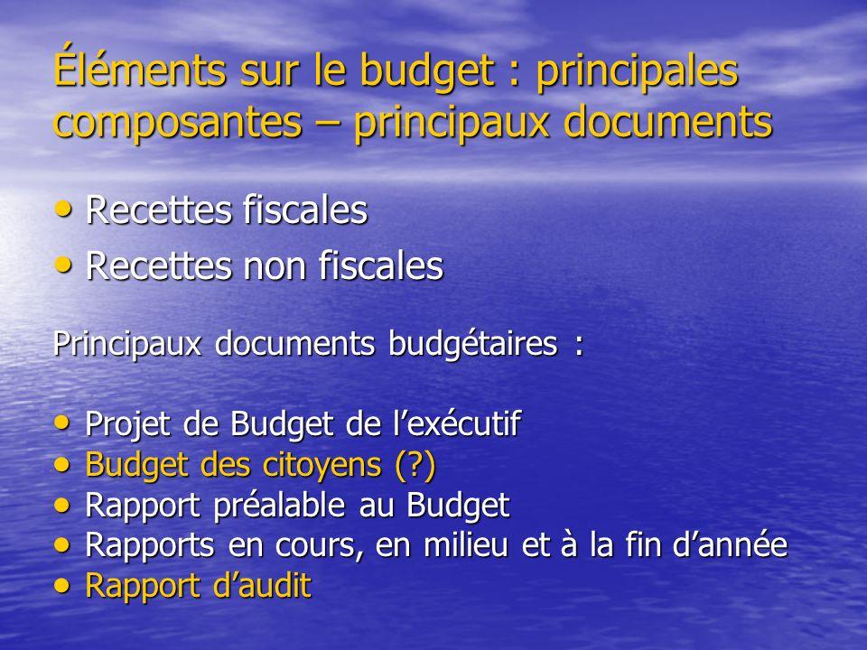 Éléments sur le budget : principales composantes – principaux documents
