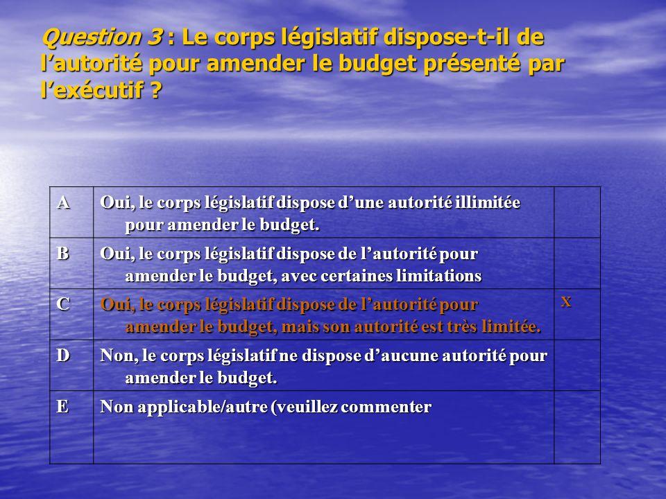 Question 3 : Le corps législatif dispose-t-il de l'autorité pour amender le budget présenté par l'exécutif