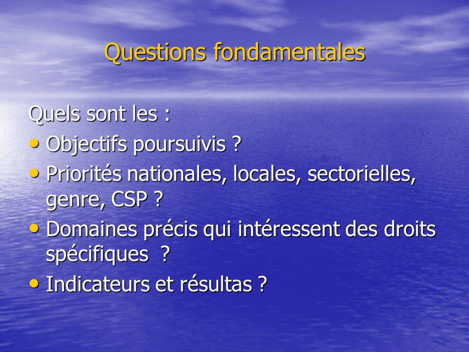Questions fondamentales