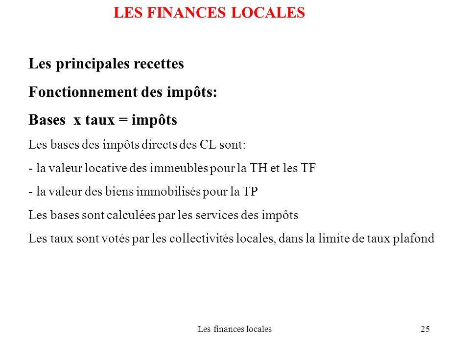 Les principales recettes Fonctionnement des impôts: