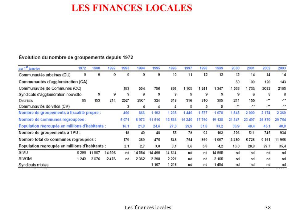 LES FINANCES LOCALES Les finances locales