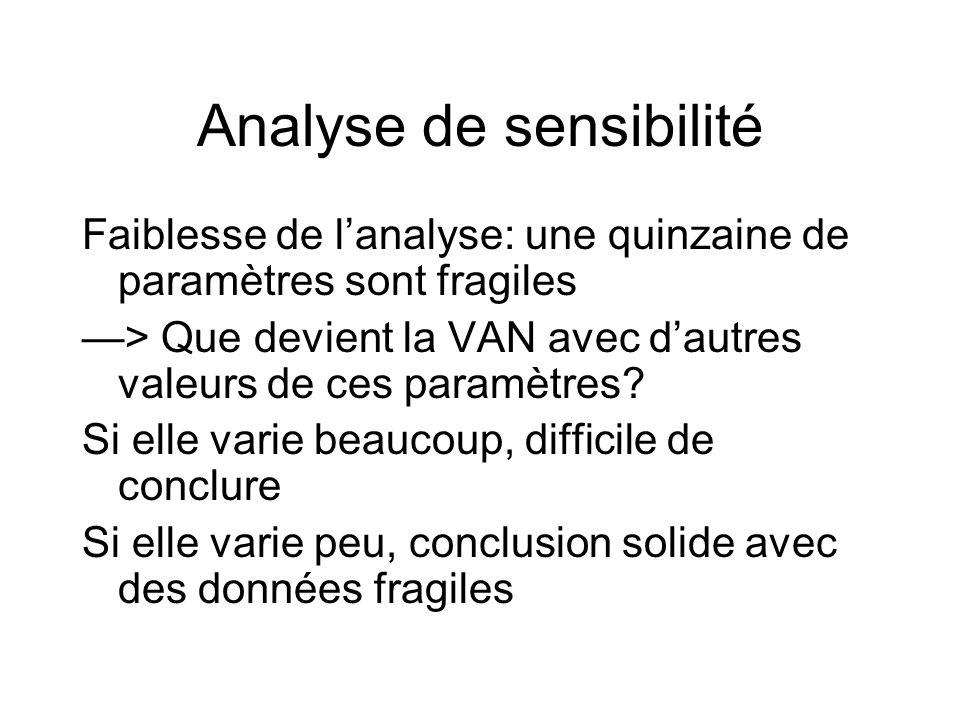 Analyse de sensibilité