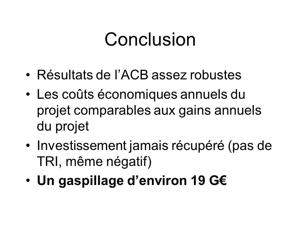 Conclusion Résultats de l'ACB assez robustes