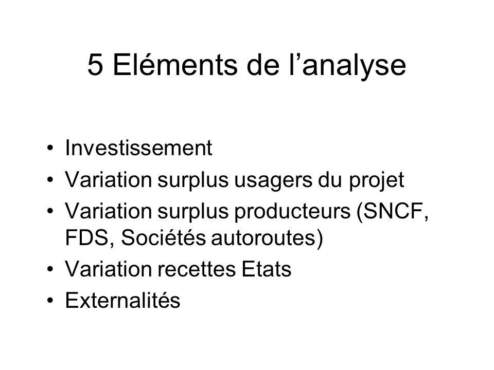 5 Eléments de l'analyse Investissement