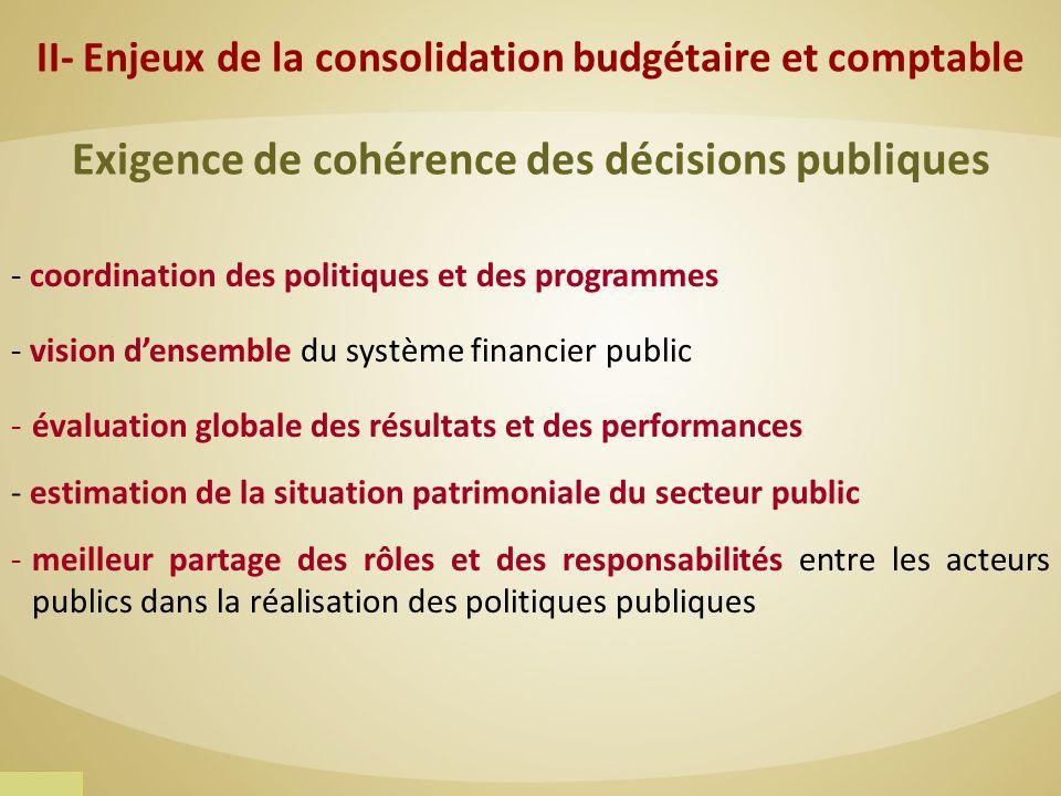 Exigence de cohérence des décisions publiques