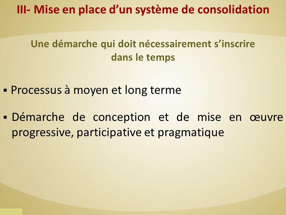 III- Mise en place d'un système de consolidation