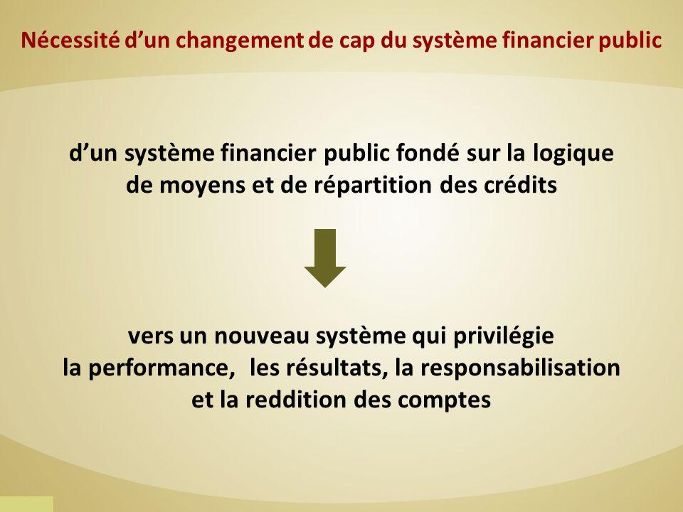 d'un système financier public fondé sur la logique