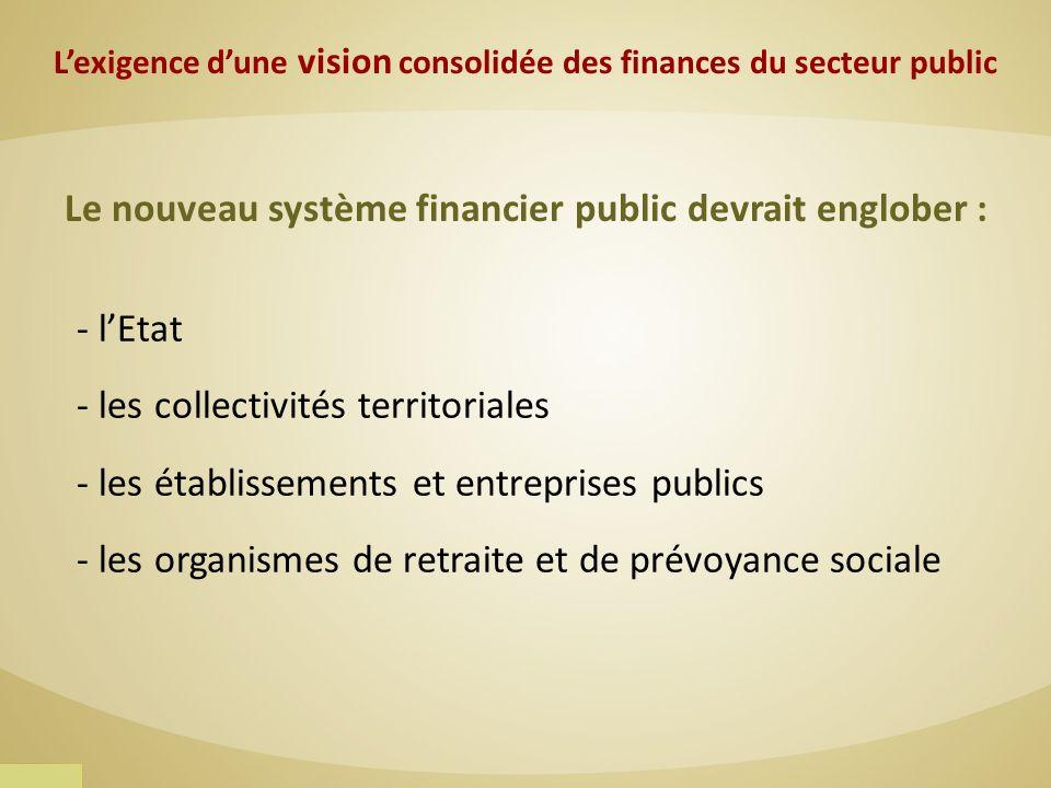 Le nouveau système financier public devrait englober :