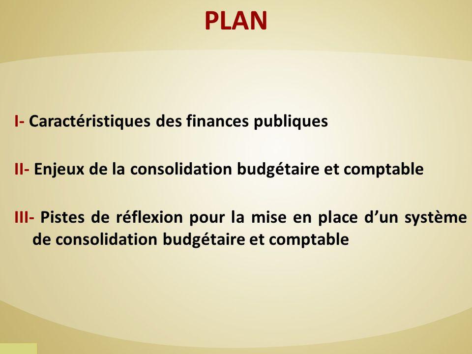 PLAN I- Caractéristiques des finances publiques