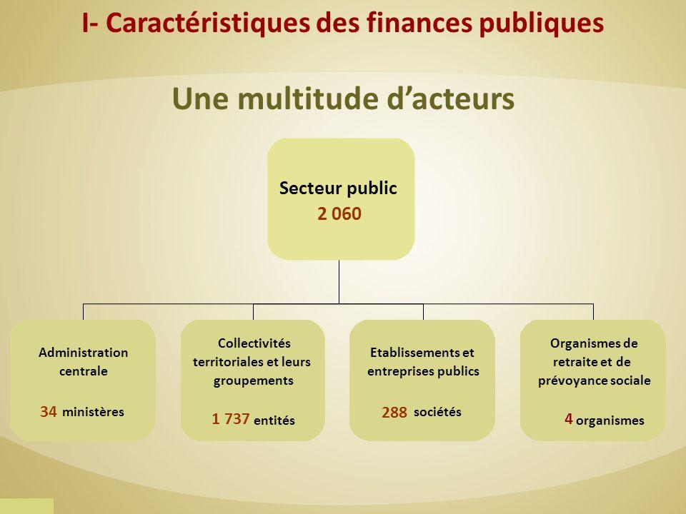 I- Caractéristiques des finances publiques Une multitude d'acteurs