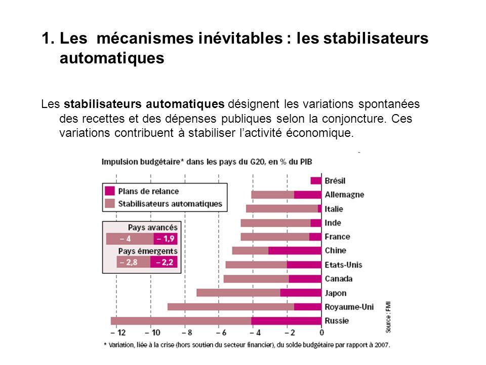 Les mécanismes inévitables : les stabilisateurs automatiques