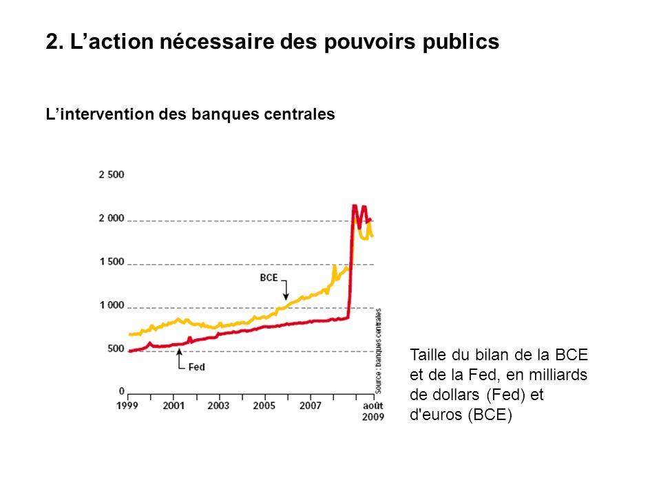 2. L'action nécessaire des pouvoirs publics
