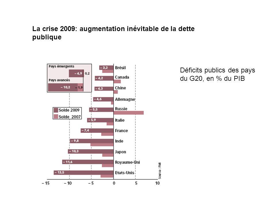 La crise 2009: augmentation inévitable de la dette publique