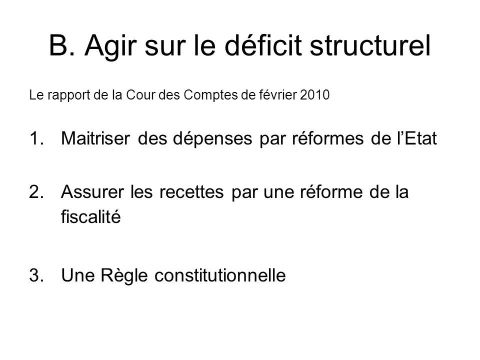B. Agir sur le déficit structurel