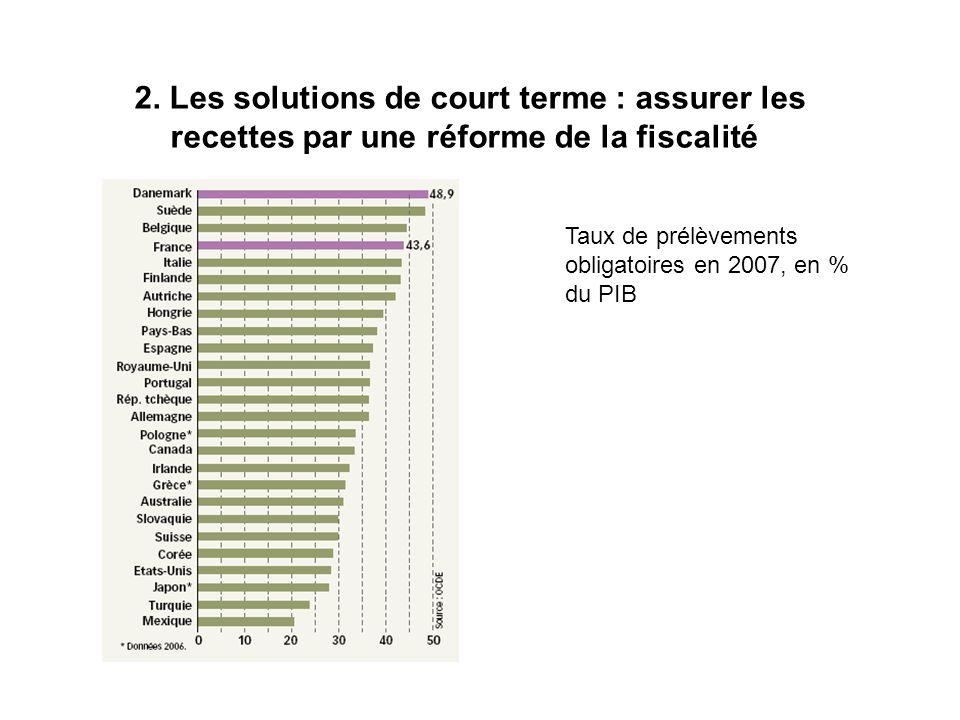 2. Les solutions de court terme : assurer les recettes par une réforme de la fiscalité