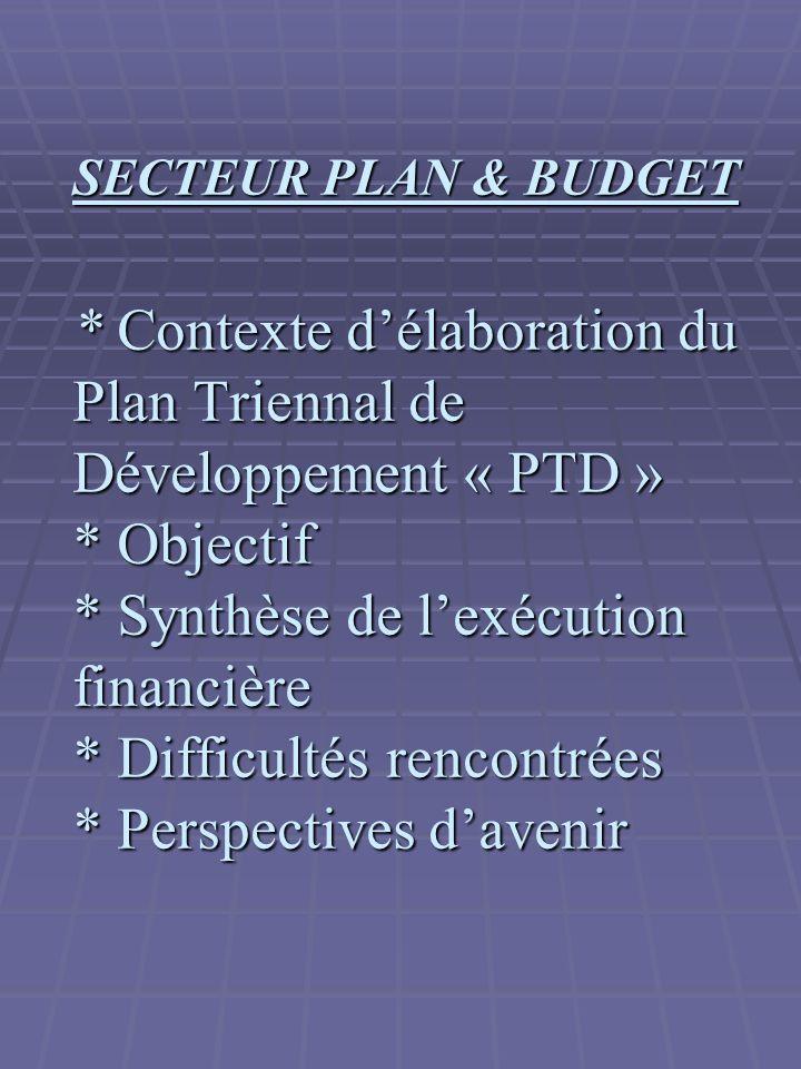 SECTEUR PLAN & BUDGET * Contexte d'élaboration du Plan Triennal de Développement « PTD » * Objectif * Synthèse de l'exécution financière * Difficultés rencontrées * Perspectives d'avenir