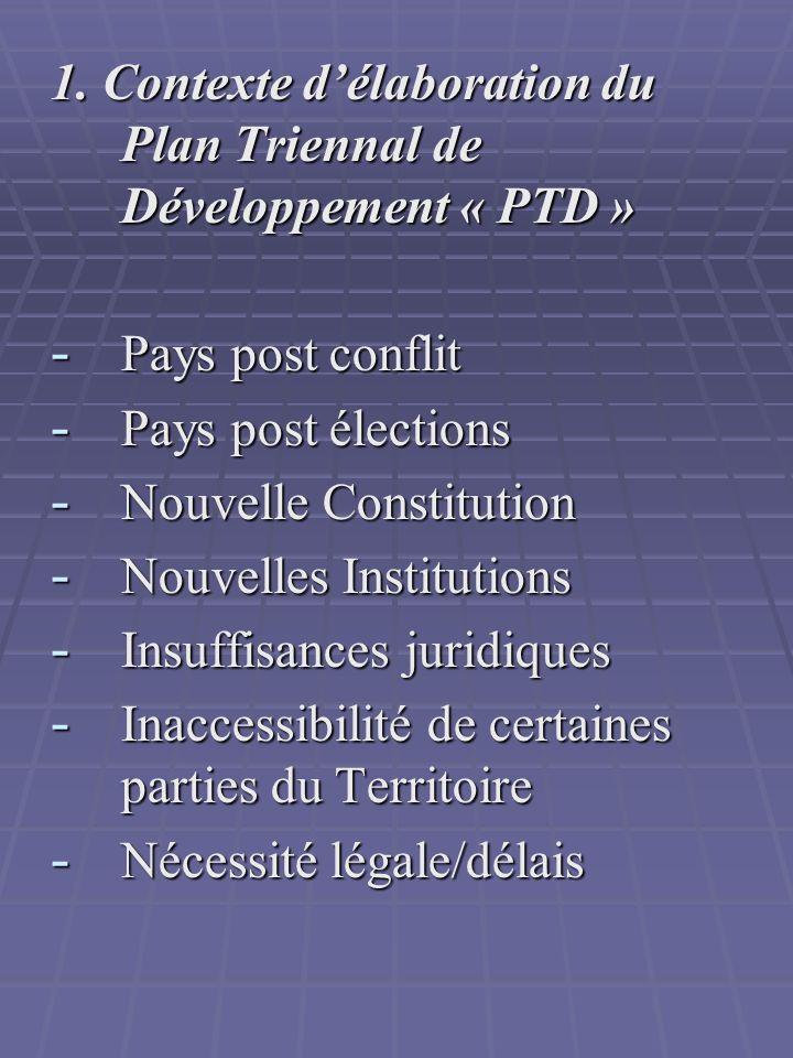 1. Contexte d'élaboration du Plan Triennal de Développement « PTD »