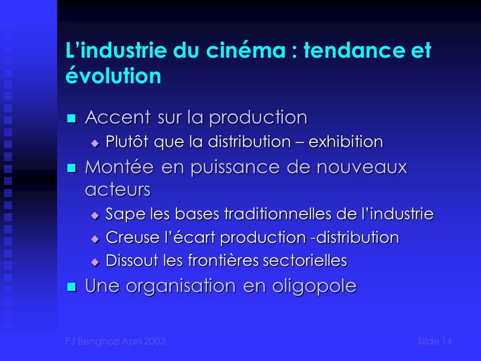 L'industrie du cinéma : tendance et évolution