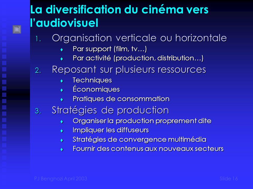 La diversification du cinéma vers l'audiovisuel