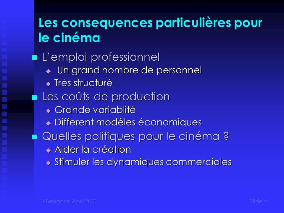 Les consequences particulières pour le cinéma