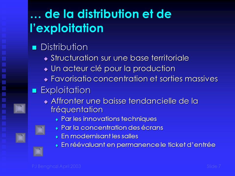 … de la distribution et de l'exploitation