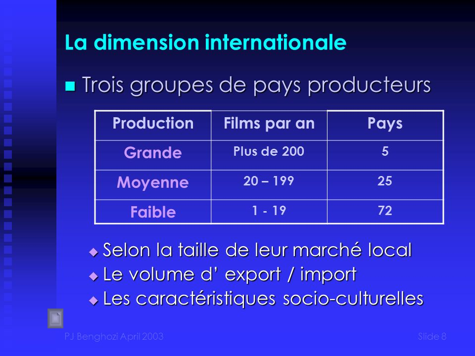 La dimension internationale