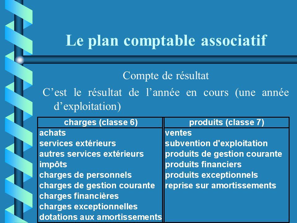 Le plan comptable associatif