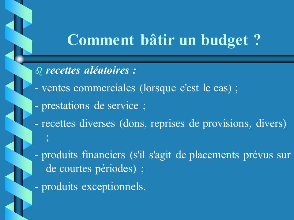 Comment bâtir un budget