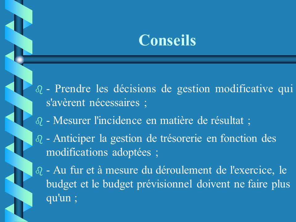 Conseils - Prendre les décisions de gestion modificative qui s avèrent nécessaires ; - Mesurer l incidence en matière de résultat ;