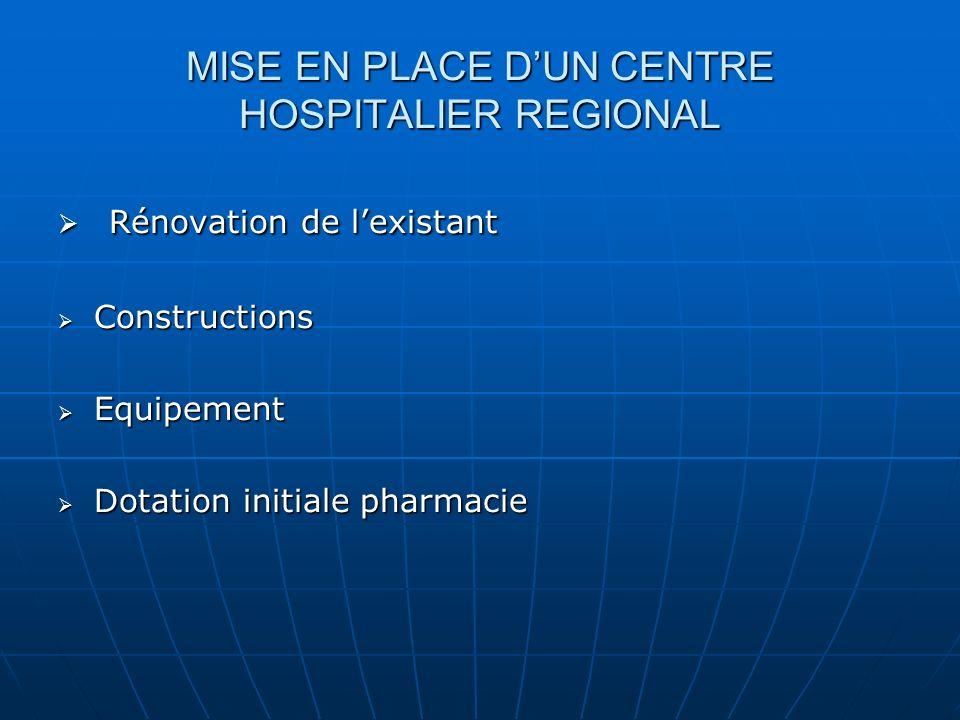 MISE EN PLACE D'UN CENTRE HOSPITALIER REGIONAL