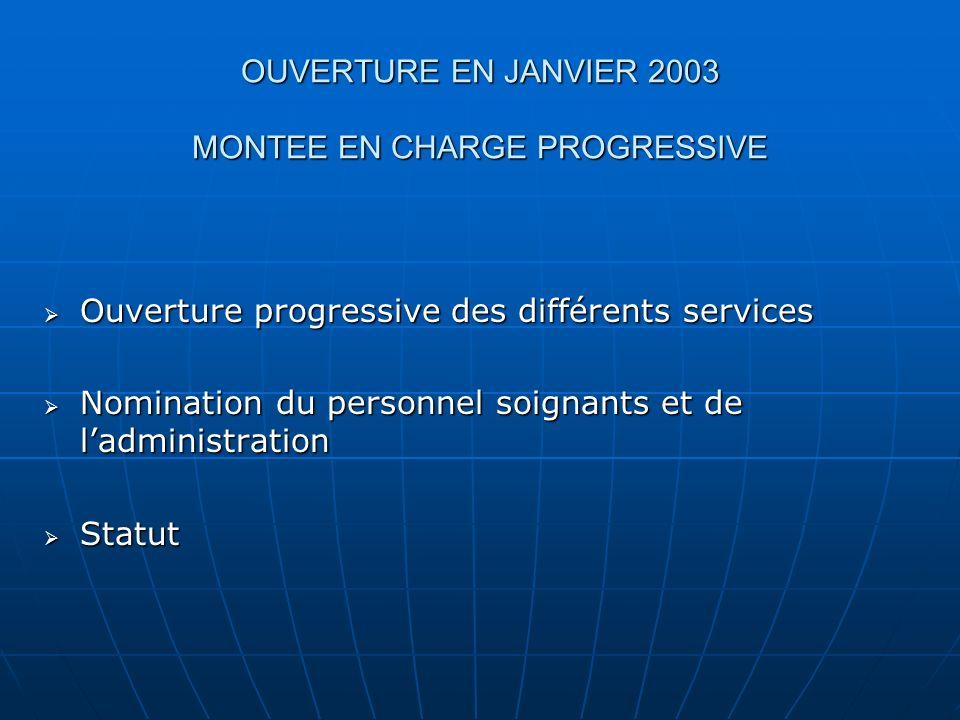 OUVERTURE EN JANVIER 2003 MONTEE EN CHARGE PROGRESSIVE