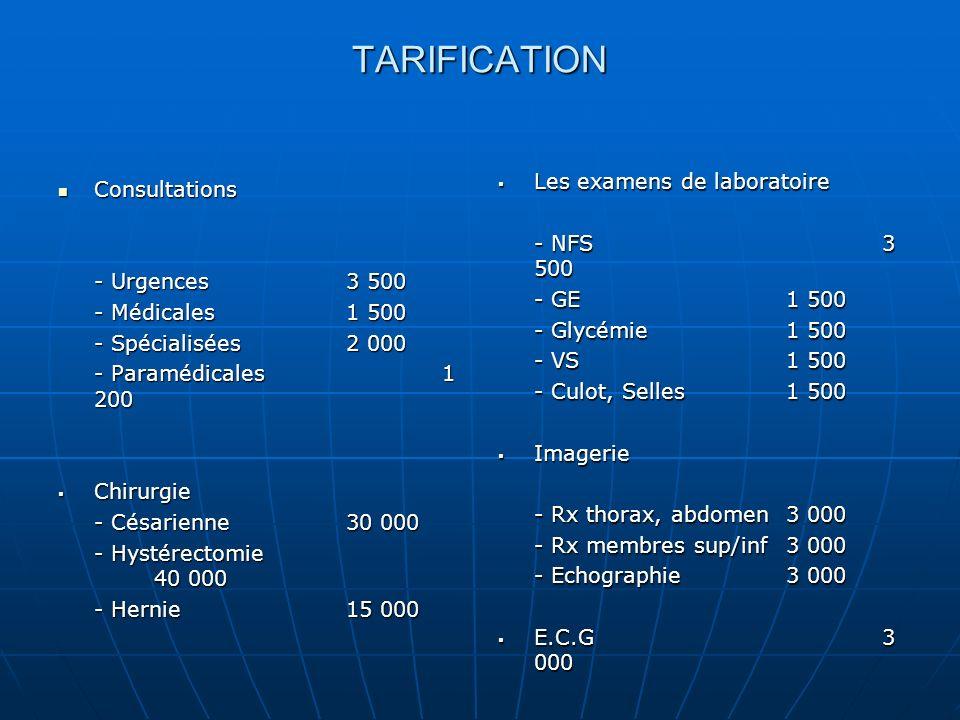 TARIFICATION Les examens de laboratoire Consultations - NFS 3 500