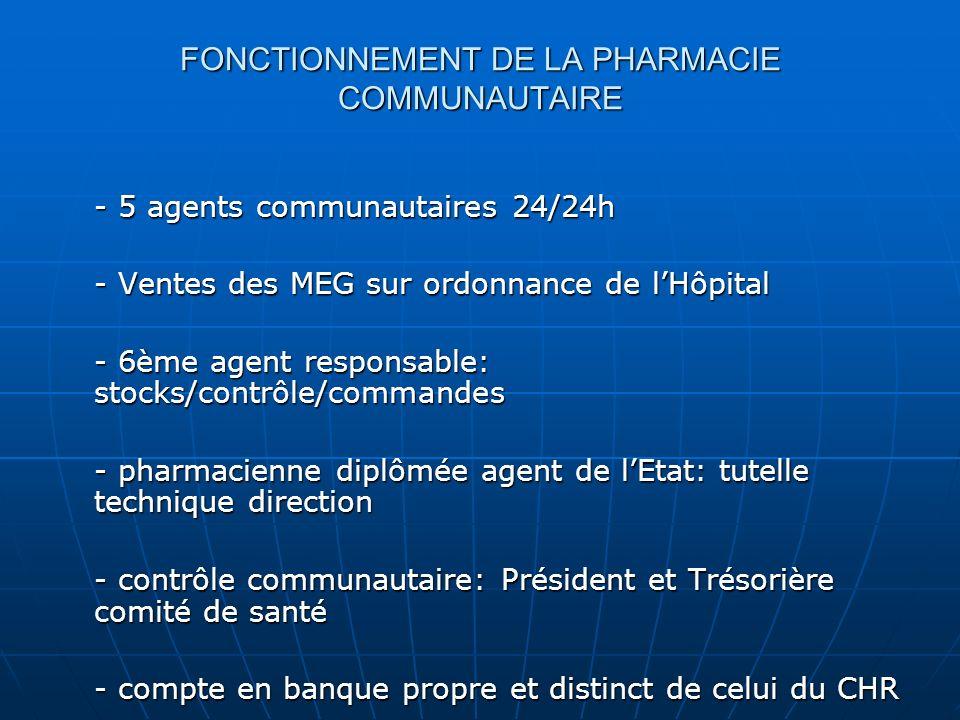 FONCTIONNEMENT DE LA PHARMACIE COMMUNAUTAIRE