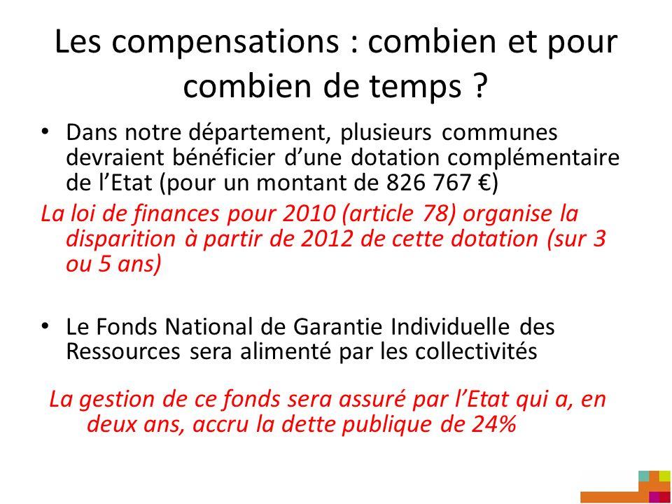 Les compensations : combien et pour combien de temps