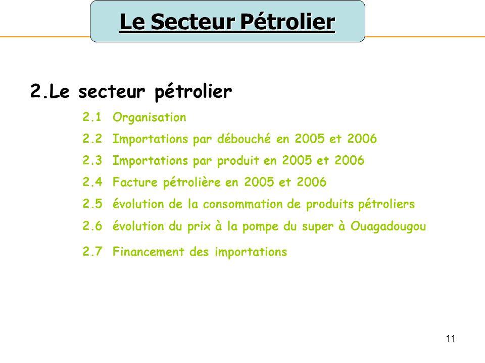 Le Secteur Pétrolier 2.Le secteur pétrolier 2.1 Organisation
