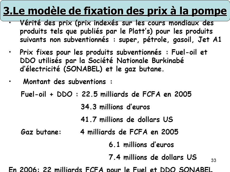 3.Le modèle de fixation des prix à la pompe