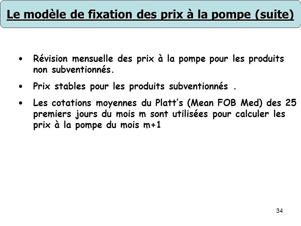 Le modèle de fixation des prix à la pompe (suite)