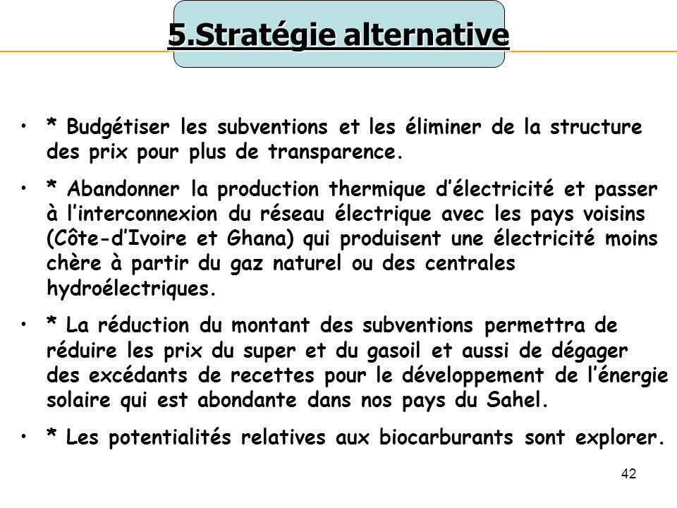 5.Stratégie alternative