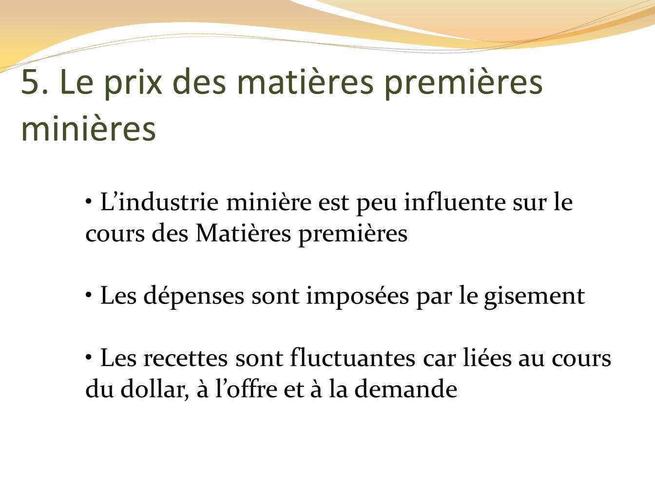 5. Le prix des matières premières minières