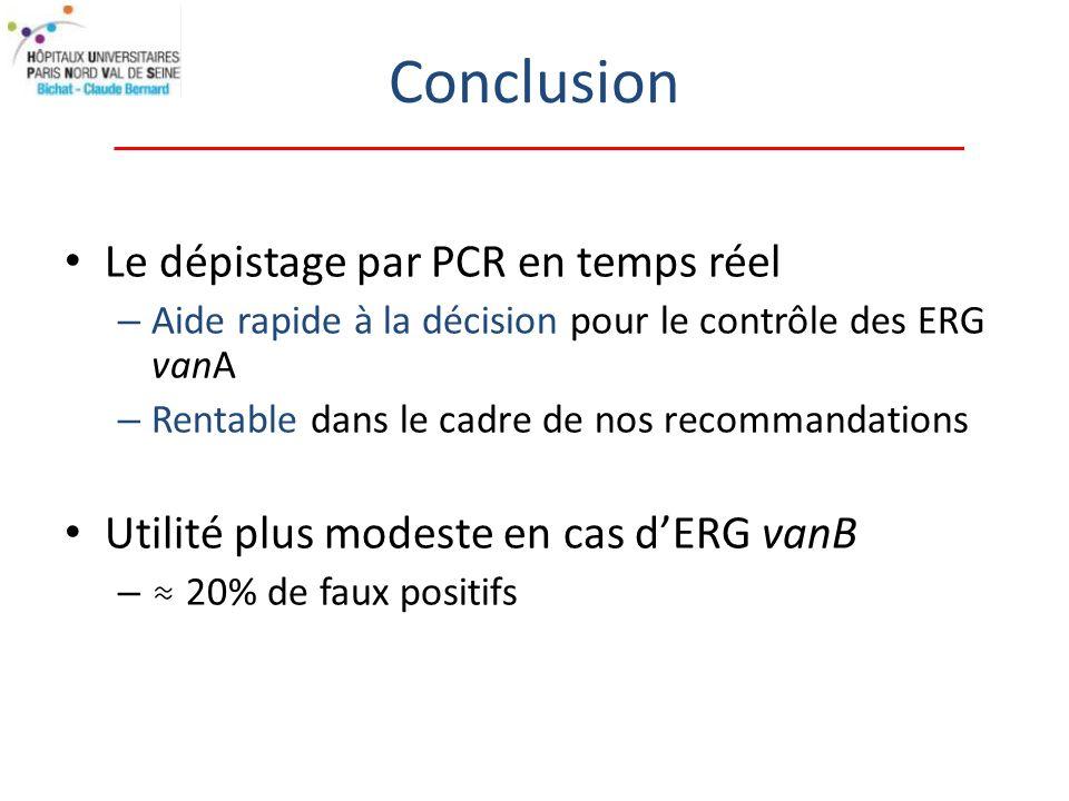 Conclusion Le dépistage par PCR en temps réel