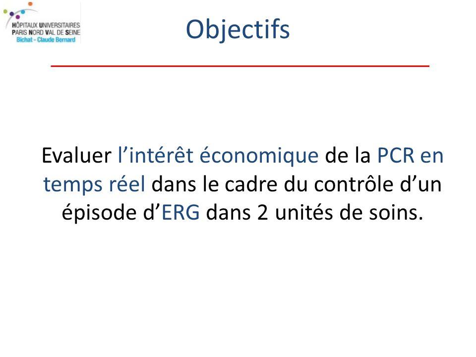 Objectifs Evaluer l'intérêt économique de la PCR en temps réel dans le cadre du contrôle d'un épisode d'ERG dans 2 unités de soins.