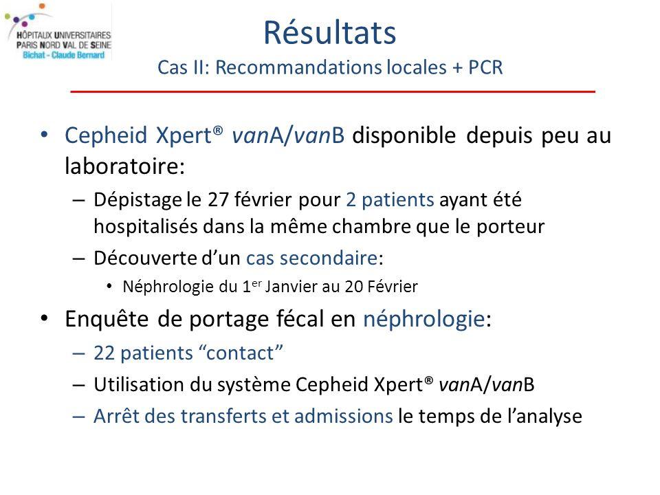 Résultats Cas II: Recommandations locales + PCR